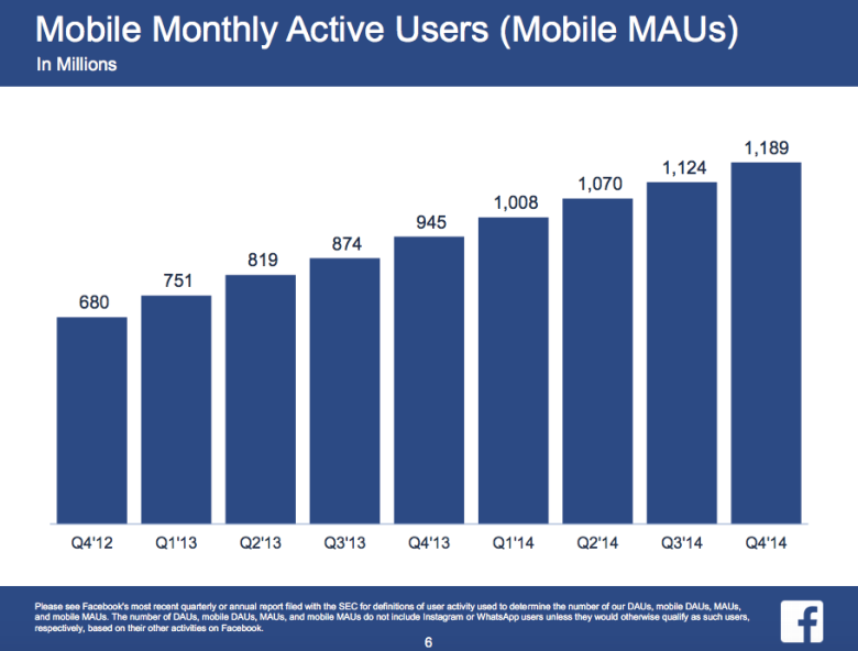 fb-mobile-monthly-active-users