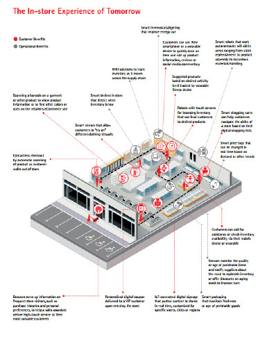 IoTAccenture.jpg