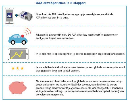 AXATelematics