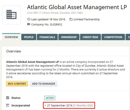 Atlantic-global-asset-managementUK