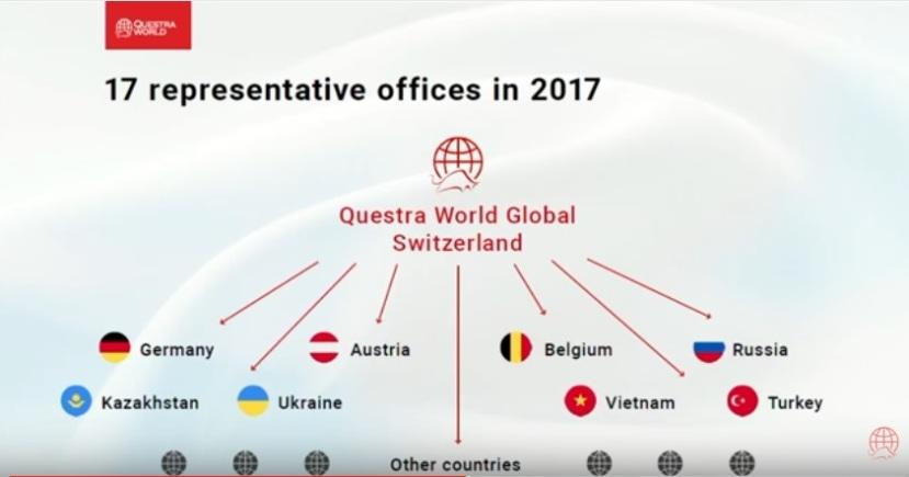QuestraNewSwissBelgium
