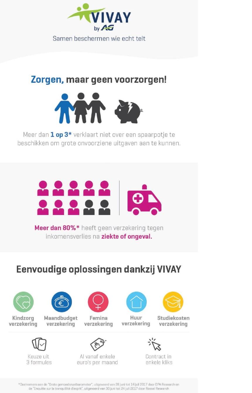 VIVAY Infografic