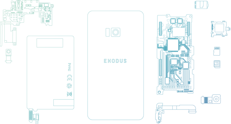 htc-exodus-blockchain-phone-1024x553